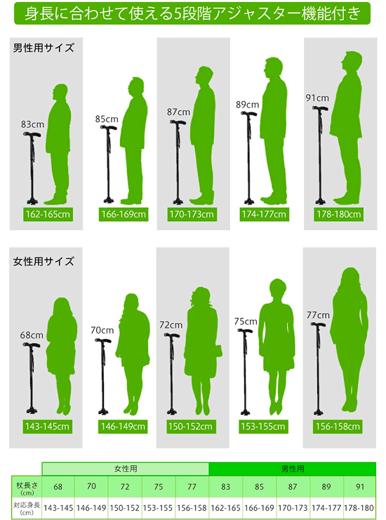杖のサイズ